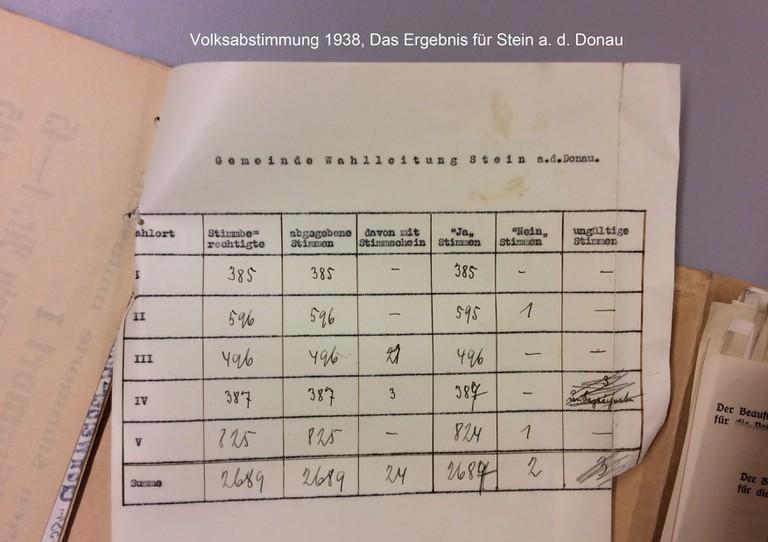 Abstimmung1938_WahlergebnisStein.jpg